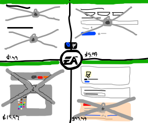 Drawception if it was owned by EA
