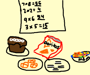 Math and Snack Food