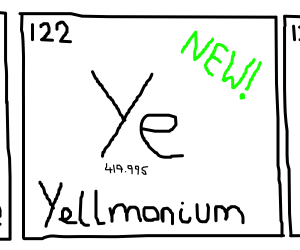 IUPAC reveals new name for element 122.