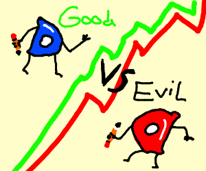 Drawception evil vs good