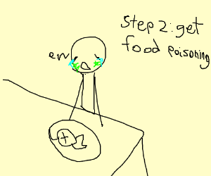 step 1 eat the fish