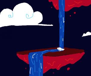 floating waterfall island