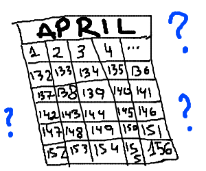 Why does April have 156 days????