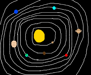 a different solar system