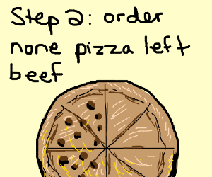 How to order pizza; Step 1: Call a pizza place