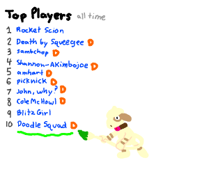 Doodle Squad's the 10th Top Player of all time