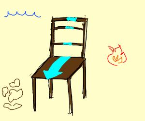 Avatar the last chair bender