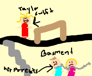 Taylor swift keeps her parents in the basement