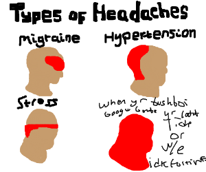 Fortnite x head stress diagram meme drawing by aconfusedturtle fortnite x head stress diagram meme ccuart Choice Image